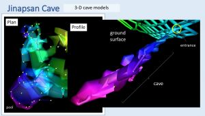 Colorful three dimensional computer-generated maps of the cave layout in plan and profile views.
